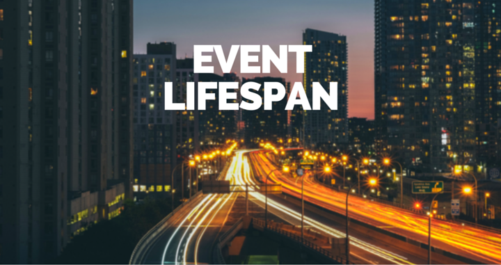 Increasing the Lifespan of an Event
